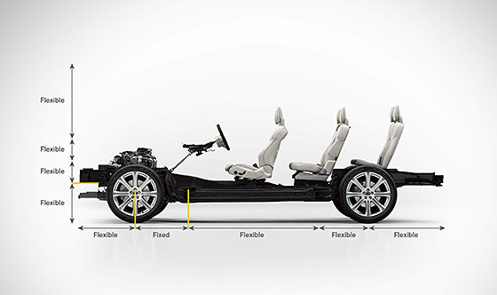 The all-new Volvo XC90 - Scalable Architecture