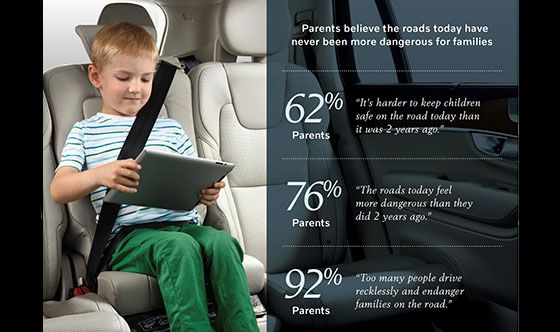 Survey: Parents are Increasingly Anxious about Child Safety on the Road