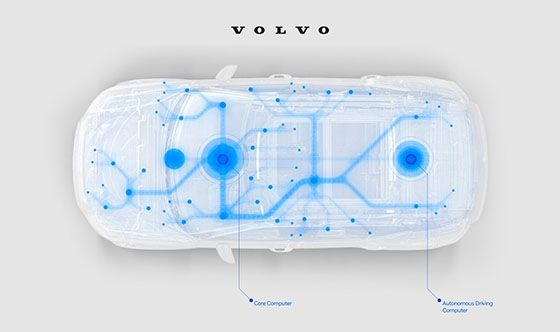 Volvo Cars deepens collaboration with NVIDIA